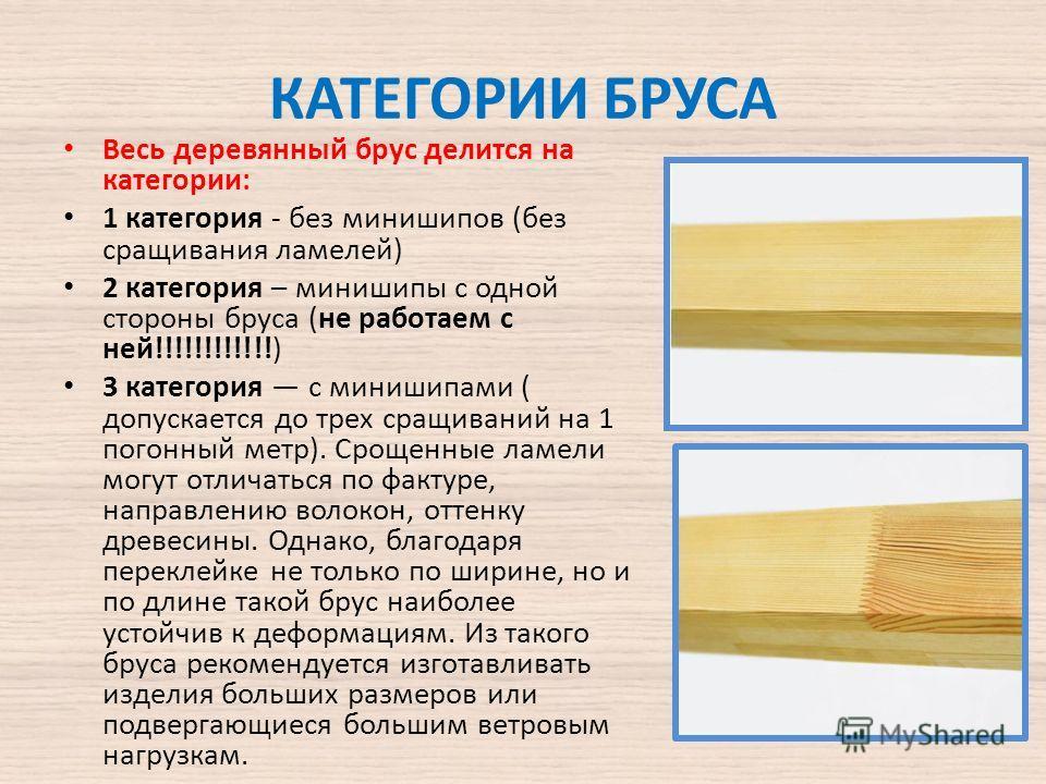 КАТЕГОРИИ БРУСА Весь деревянный брус делится на категории: 1 категория - без минишипов (без сращивания ламелей) 2 категория – минишипы с одной стороны бруса (не работаем с ней!!!!!!!!!!!!) 3 категория с минишипами ( допускается до трех сращиваний на