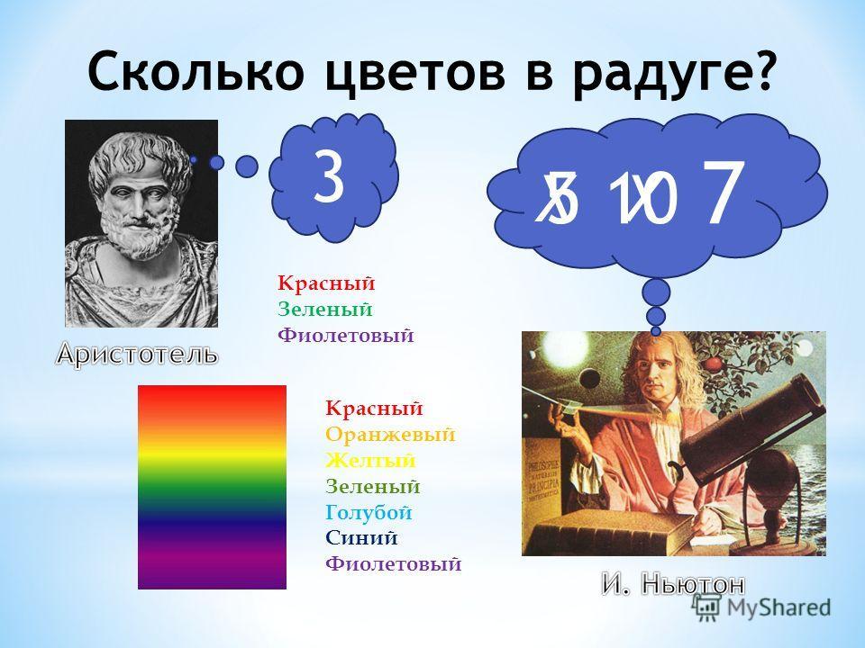 2. Основное содержание Физическая природа радуги И естественны вопросы: Сколько цветов в радуге? Почему бывает радуга? Почему она дугой?». Попробуем разобраться. Радуга - действительно «радостная дуга». Закончился и ушёл прочь летний дождь, время, ка