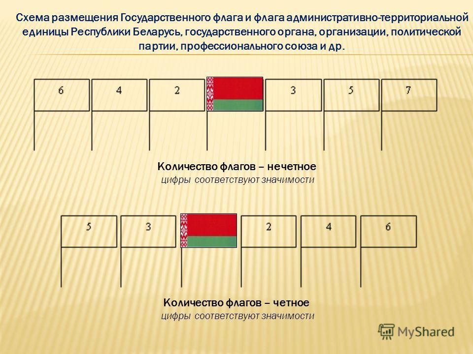 Схема размещения Государственного флага и флага административно-территориальной единицы Республики Беларусь, государственного органа, организации, политической партии, профессионального союза и др. Количество флагов – нечетное цифры соответствуют зна