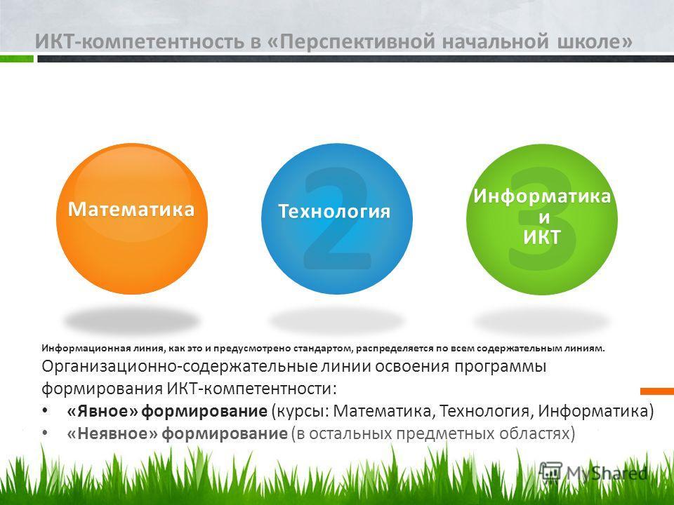 ИКТ-компетентность в «Перспективной начальной школе» Информационная линия, как это и предусмотрено стандартом, распределяется по всем содержательным линиям. Организационно-содержательные линии освоения программы формирования ИКТ-компетентности: «Явно
