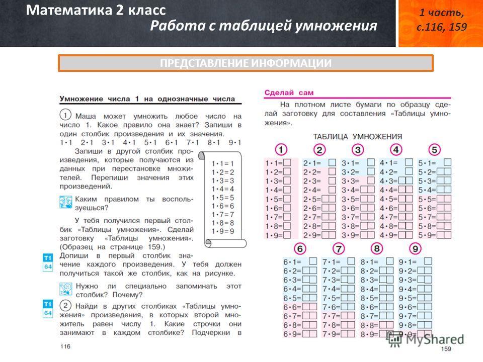 Математика 2 класс Работа с таблицей умножения 1 часть, с.116, 159 ПРЕДСТАВЛЕНИЕ ИНФОРМАЦИИ