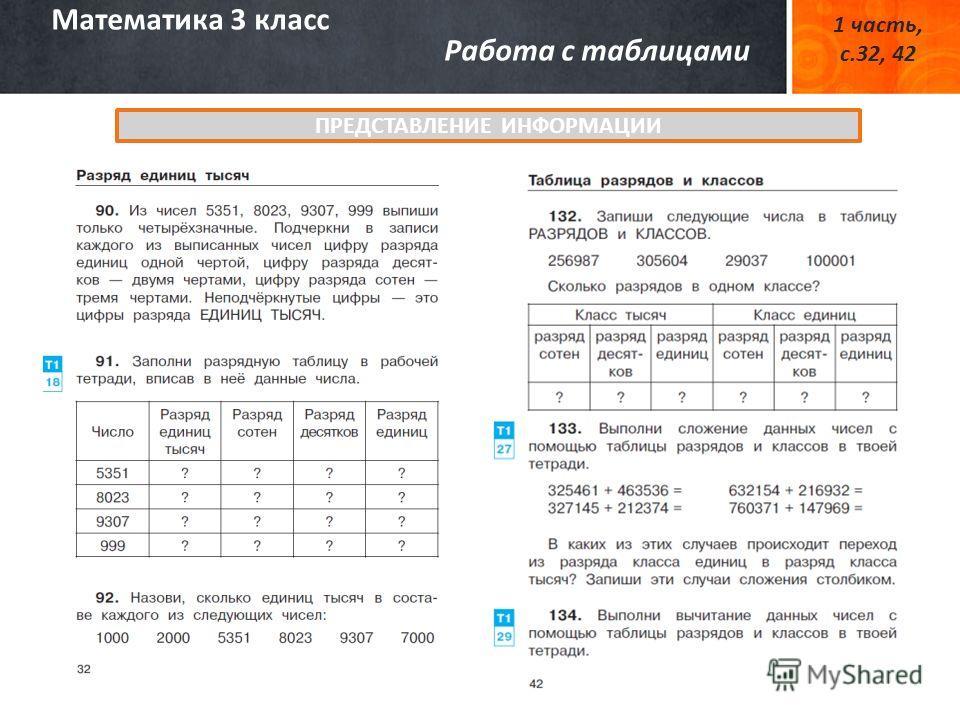Математика 3 класс Работа с таблицами 1 часть, с.32, 42 ПРЕДСТАВЛЕНИЕ ИНФОРМАЦИИ