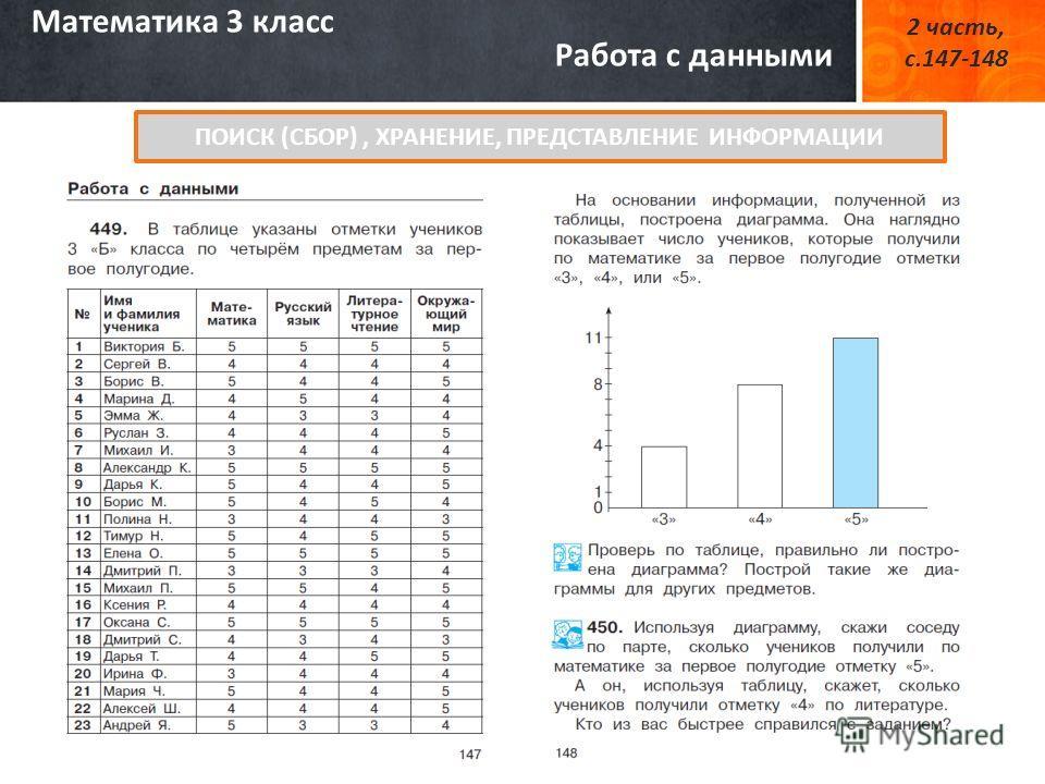 Математика 3 класс Работа с данными 2 часть, с.147-148 ПОИСК (СБОР), ХРАНЕНИЕ, ПРЕДСТАВЛЕНИЕ ИНФОРМАЦИИ
