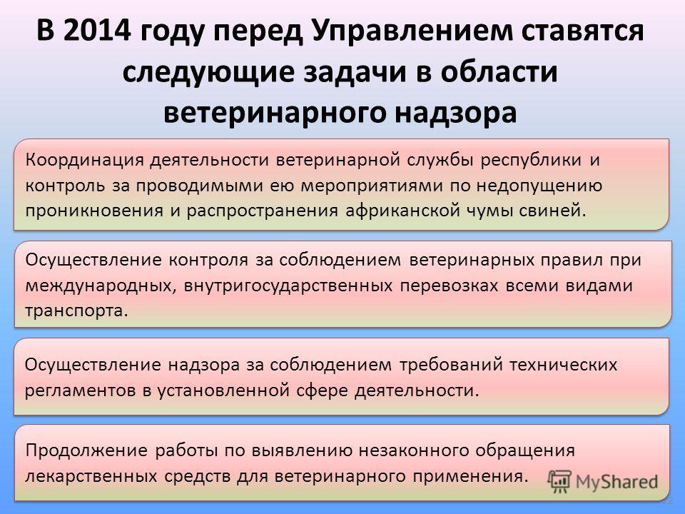 В 2014 году перед Управлением ставятся следующие задачи в области ветеринарного надзора 22 Координация деятельности ветеринарной службы республики и контроль за проводимыми ею мероприятиями по недопущению проникновения и распространения африканской ч