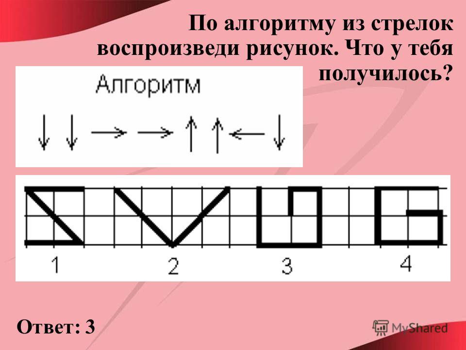 По алгоритму из стрелок воспроизведи рисунок. Что у тебя получилось? Ответ: 3