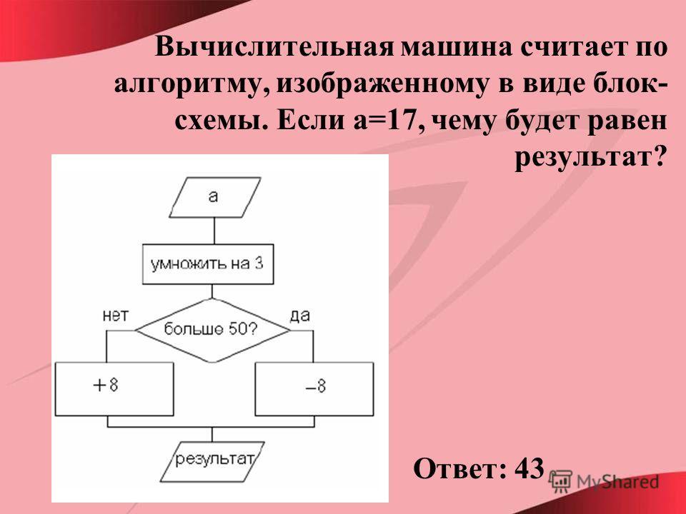 Вычислительная машина считает по алгоритму, изображенному в виде блок- схемы. Если a=17, чему будет равен результат? Ответ: 43