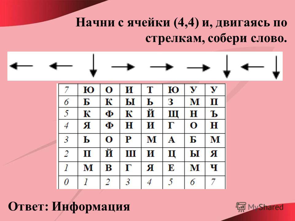 Начни с ячейки (4,4) и, двигаясь по стрелкам, собери слово. Ответ: Информация