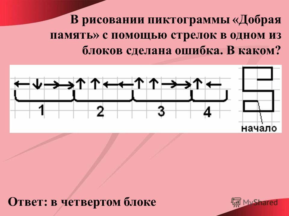 В рисовании пиктограммы «Добрая память» с помощью стрелок в одном из блоков сделана ошибка. В каком? Ответ: в четвертом блоке