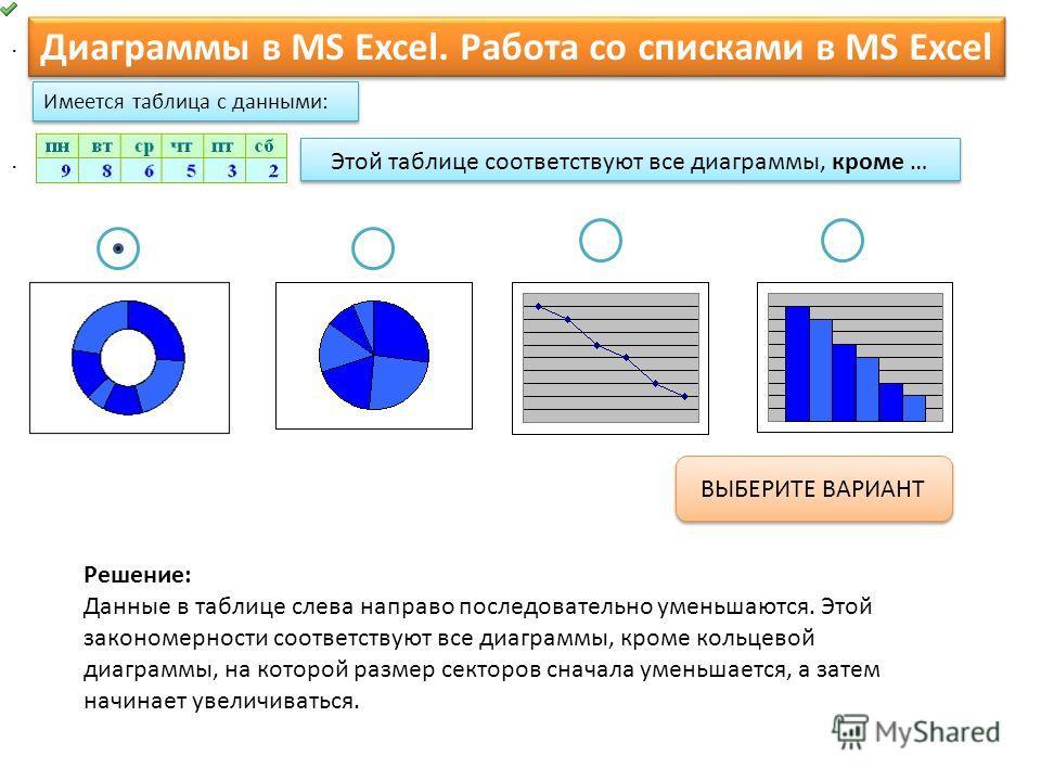 Имеется таблица с данными: Диаграммы в MS Excel. Работа со списками в MS Excel ВЫБЕРИТЕ ВАРИАНТ Этой таблице соответствуют все диаграммы, кроме …. Решение: Данные в таблице слева направо последовательно уменьшаются. Этой закономерности соответствуют