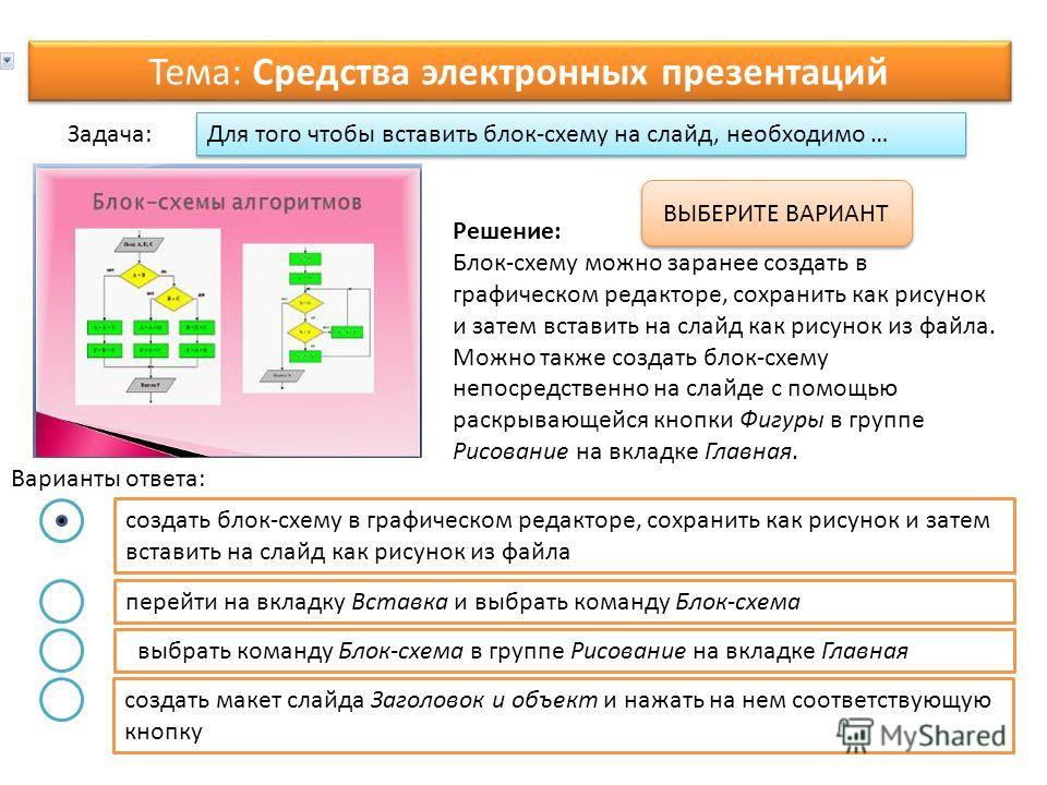 Тема: Средства электронных презентаций создать макет слайда Заголовок и объект и нажать на нем соответствующую кнопку Для того чтобы вставить блок-схему на слайд, необходимо … создать блок-схему в графическом редакторе, сохранить как рисунок и затем