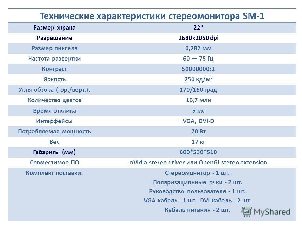 Технические характеристики стереомонитора SM-1 Размер экрана 22