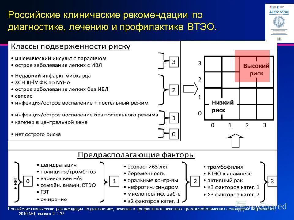 Российские клинические рекомендации по диагностике, лечению и профилактике ВТЭО. Российские клинические рекомендации по диагностике, лечению и профилактике венозных тромбоэмболических осложнений. Флебология, 2010,1, выпуск 2: 1-37