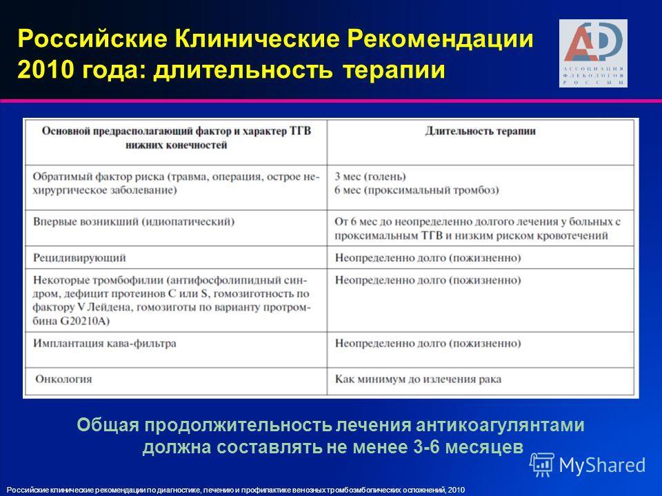 Российские Клинические Рекомендации 2010 года: длительность терапии Российские клинические рекомендации по диагностике, лечению и профилактике венозных тромбоэмболических осложнений, 2010 Общая продолжительность лечения антикоагулянтами должна состав