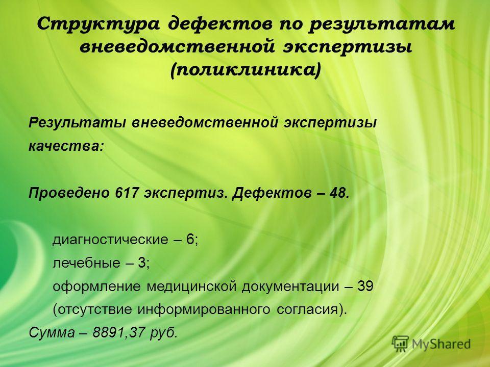 Структура дефектов по результатам вневедомственной экспертизы (поликлиника) Результаты вневедомственной экспертизы качества: Проведено 617 экспертиз. Дефектов – 48. диагностические – 6; лечебные – 3; оформление медицинской документации – 39 (отсутств