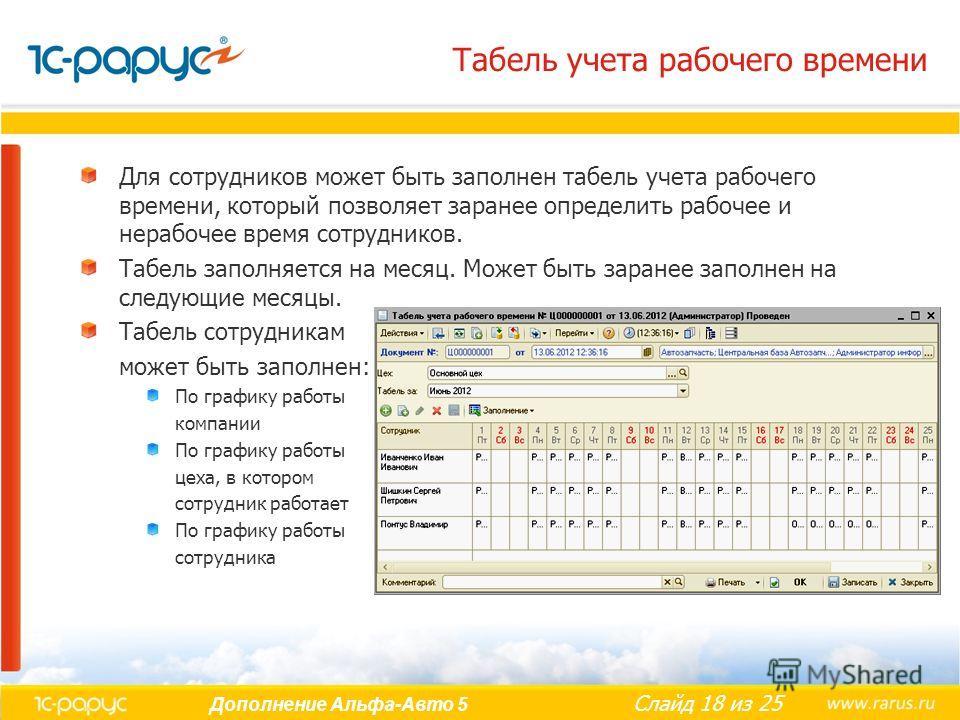 Слайд 18 из 25 Дополнение Альфа-Авто 5 Табель учета рабочего времени Для сотрудников может быть заполнен табель учета рабочего времени, который позволяет заранее определить рабочее и нерабочее время сотрудников. Табель заполняется на месяц. Может быт
