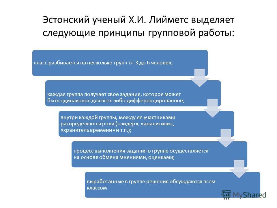 Эстонский ученый Х.И. Лийметс выделяет следующие принципы групповой работы: класс разбивается на несколько групп от 3 до 6 человек; каждая группа получает свое задание, которое может быть одинаковое для всех либо дифференцированное; внутри каждой гру