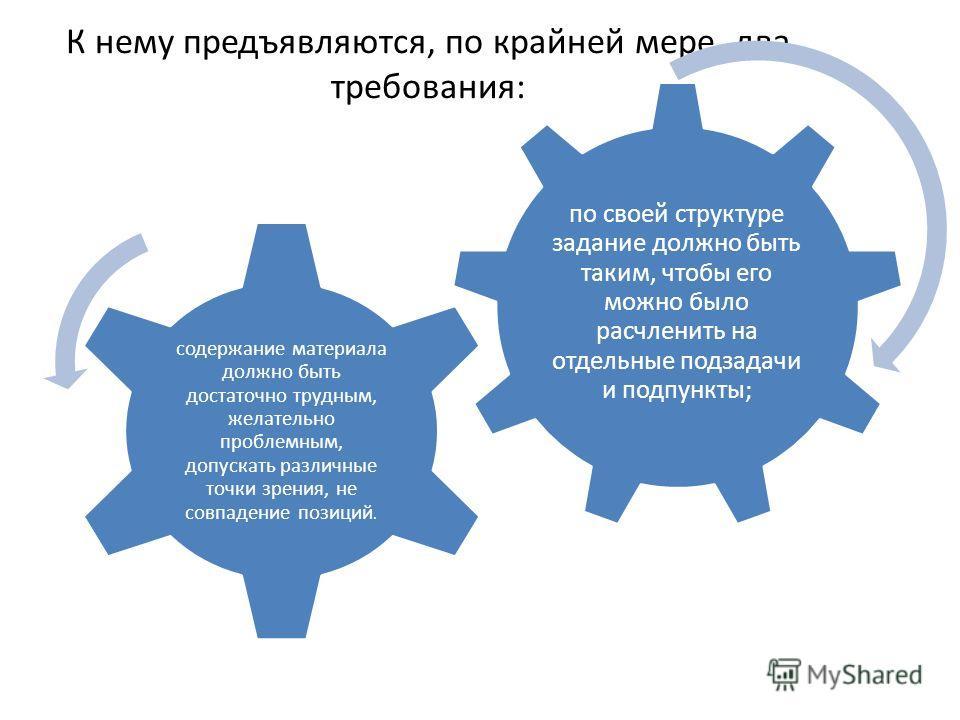 К нему предъявляются, по крайней мере, два требования: по своей структуре задание должно быть таким, чтобы его можно было расчленить на отдельные подзадачи и подпункты; содержание материала должно быть достаточно трудным, желательно проблемным, допус