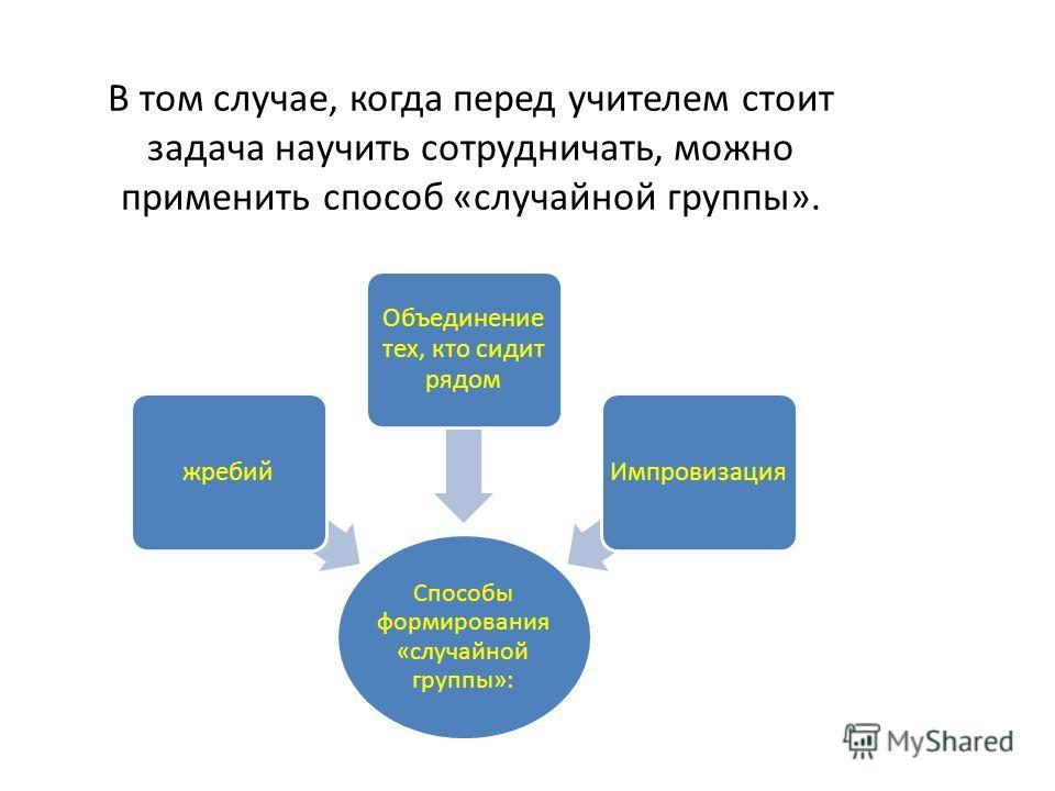 В том случае, когда перед учителем стоит задача научить сотрудничать, можно применить способ «случайной группы». Способы формирования «случайной группы»: жребий Объединение тех, кто сидит рядом Импровизация