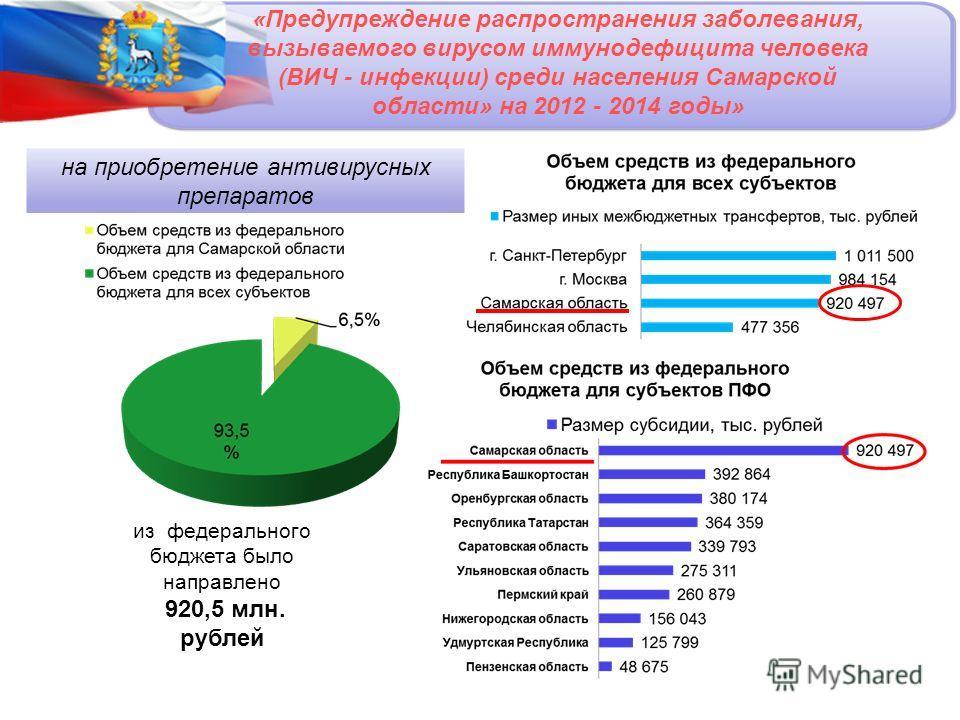 «Предупреждение распространения заболевания, вызываемого вирусом иммунодефицита человека (ВИЧ - инфекции) среди населения Самарской области» на 2012 - 2014 годы» из федерального бюджета было направлено 920,5 млн. рублей на приобретение антивирусных п