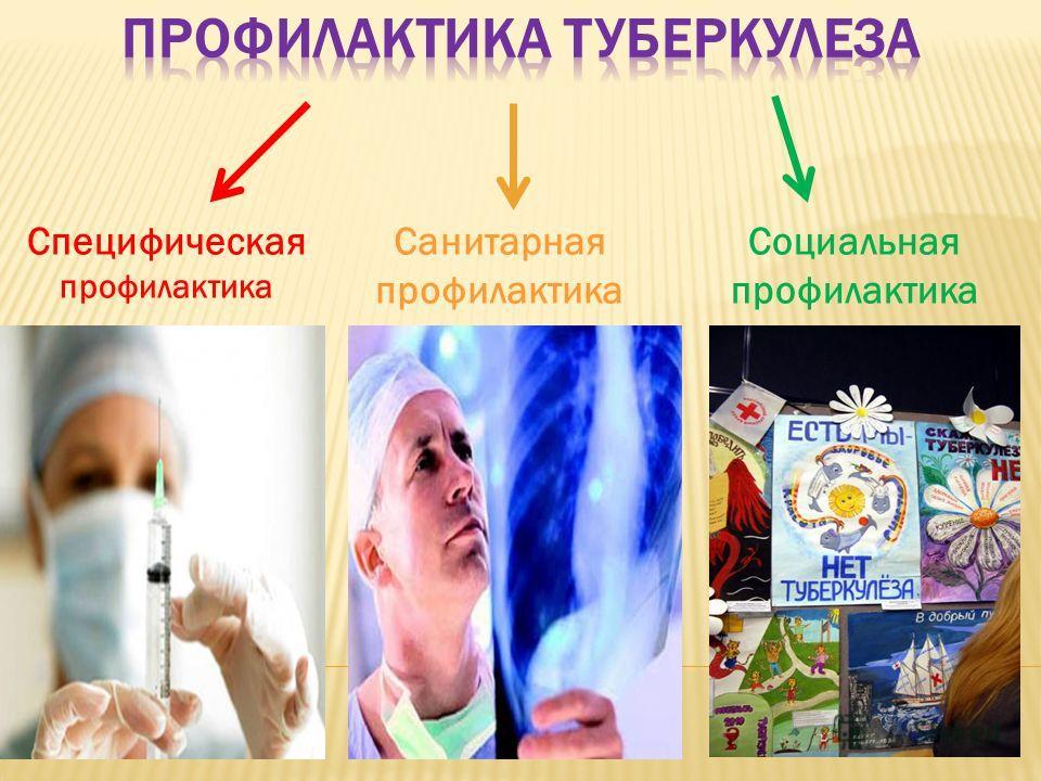Специфическая профилактика Санитарная профилактика Социальная профилактика