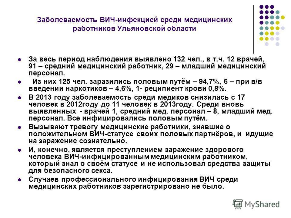 Заболеваемость ВИЧ-инфекцией среди медицинских работников Ульяновской области За весь период наблюдения выявлено 132 чел., в т.ч. 12 врачей, 91 – средний медицинский работник, 29 – младший медицинский персонал. Из них 125 чел. заразились половым путё