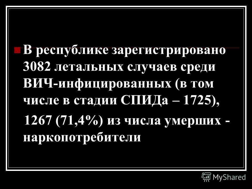В республике зарегистрировано 3082 летальных случаев среди ВИЧ-инфицированных (в том числе в стадии СПИДа – 1725), 1267 (71,4%) из числа умерших - наркопотребители