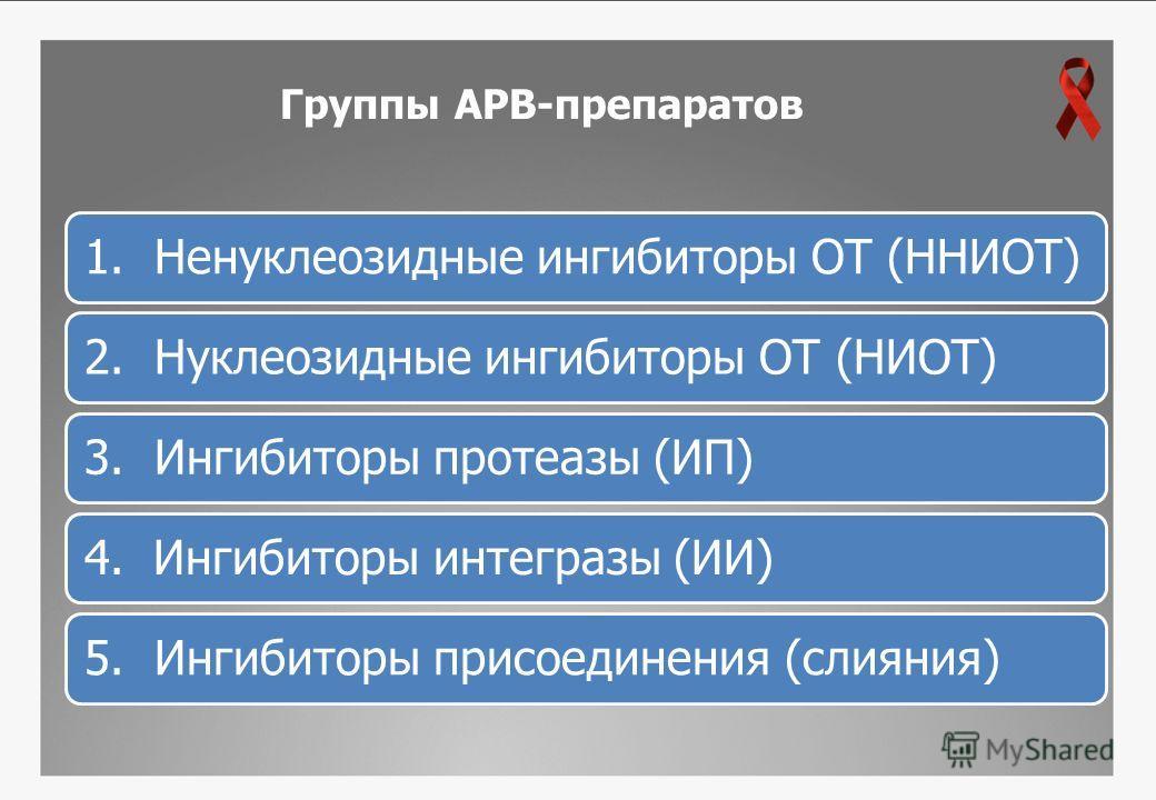 Группы АРВ-препаратов 1. Ненуклеозидные ингибиторы ОТ (ННИОТ)2. Нуклеозидные ингибиторы ОТ (НИОТ)3. Ингибиторы протеазы (ИП)4. Ингибиторы интегразы (ИИ)5. Ингибиторы присоединения (слияния)