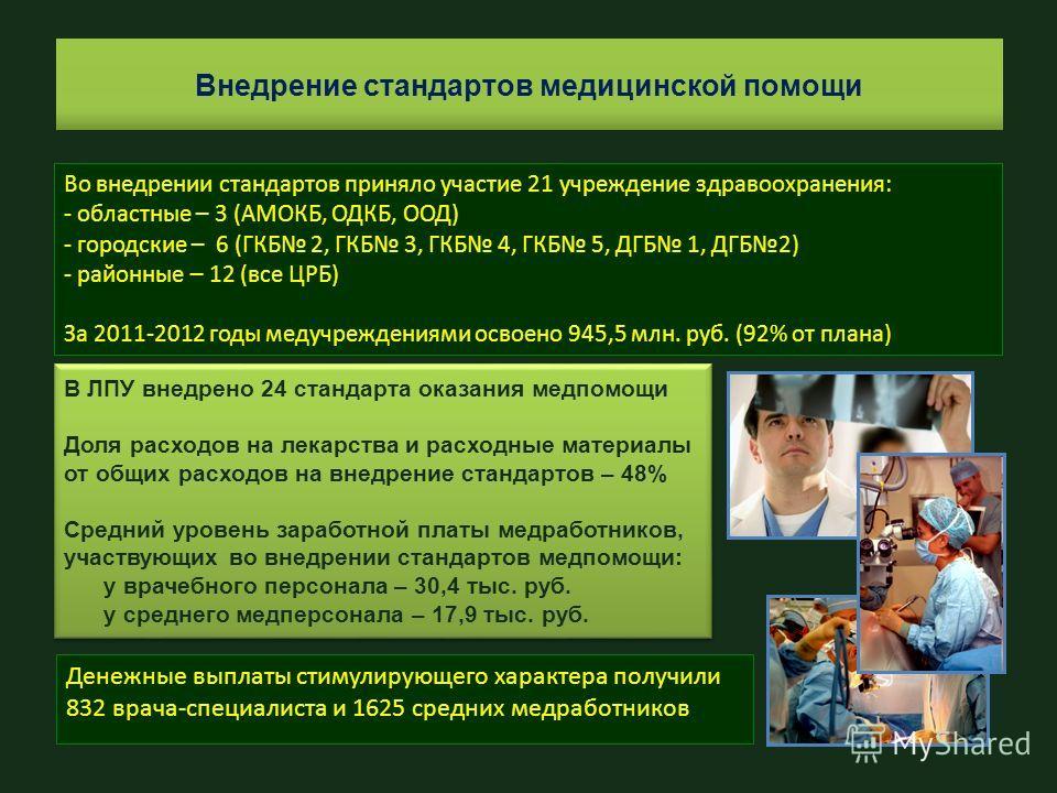 Внедрение стандартов медицинской помощи Во внедрении стандартов приняло участие 21 учреждение здравоохранения: - областные – 3 (АМОКБ, ОДКБ, ООД) - городские – 6 (ГКБ 2, ГКБ 3, ГКБ 4, ГКБ 5, ДГБ 1, ДГБ2) - районные – 12 (все ЦРБ) За 2011-2012 годы ме