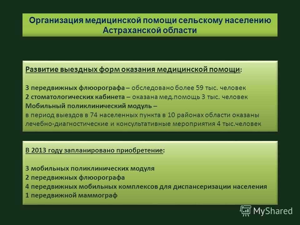 Организация медицинской помощи сельскому населению Астраханской области Развитие выездных форм оказания медицинской помощи : 3 передвижных флюорографа – обследовано более 59 тыс. человек 2 стоматологических кабинета – оказана мед.помощь 3 тыс. челове