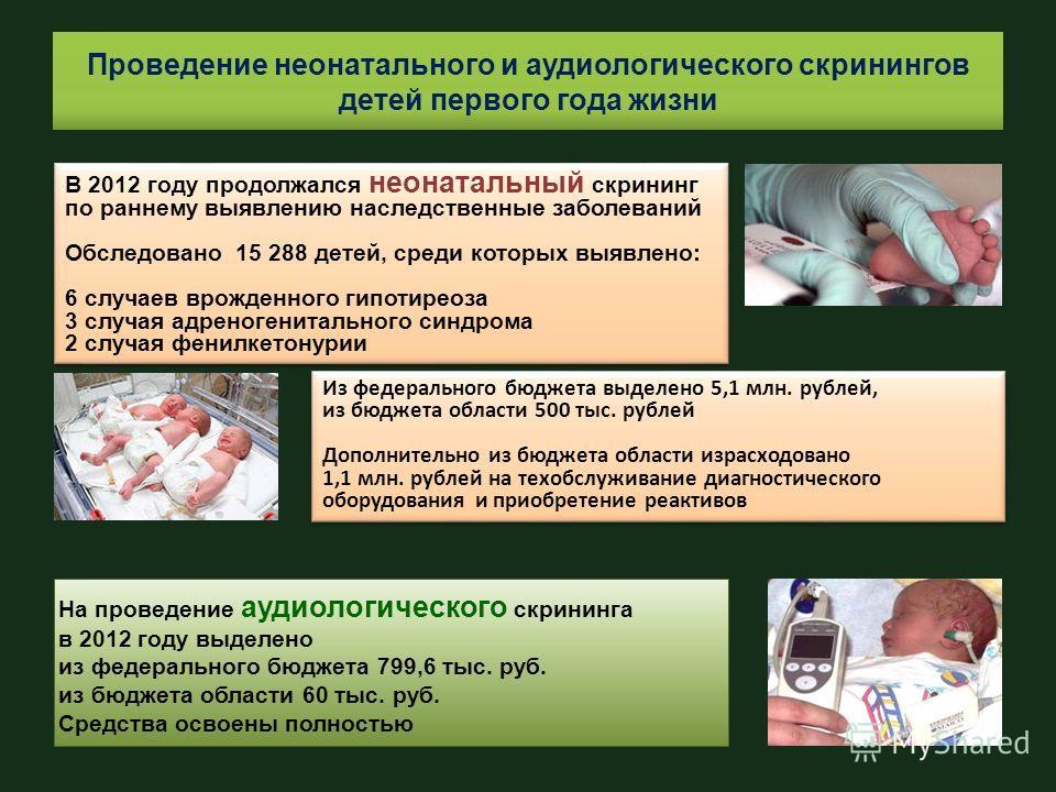 В 2012 году продолжался неонатальный скрининг по раннему выявлению наследственные заболеваний Обследовано 15 288 детей, среди которых выявлено: 6 случаев врожденного гипотиреоза 3 случая адреногенитального синдрома 2 случая фенилкетонурии В 2012 году