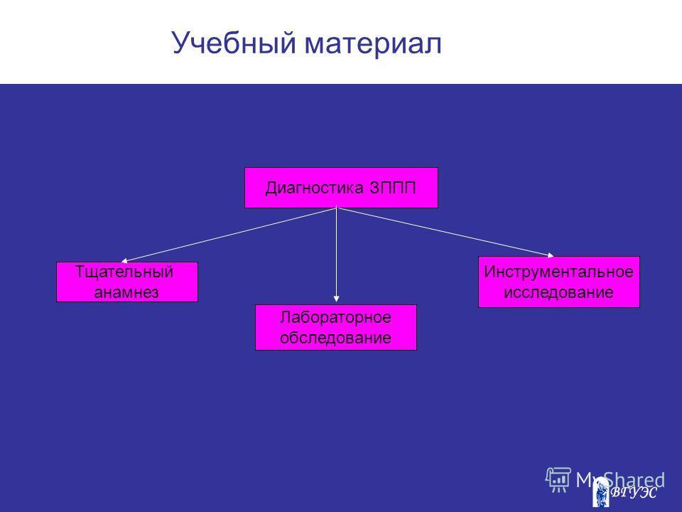 Учебный материал Диагностика ЗППП Тщательный анамнез Лабораторное обследование Инструментальное исследование