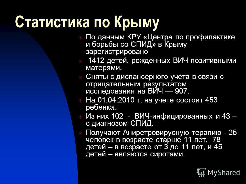 Статистика по Крыму По данным КРУ «Центра по профилактике и борьбы со СПИД» в Крыму зарегистрировано 1412 детей, рожденных ВИЧ-позитивными матерями. Сняты с диспансерного учета в связи с отрицательным результатом исследования на ВИЧ 907. На 01.04.201