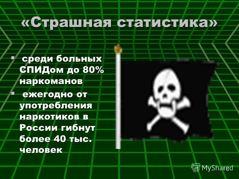«Страшная статистика» среди больных СПИДом до 80% наркоманов среди больных СПИДом до 80% наркоманов ежегодно от употребления наркотиков в России гибнут более 40 тыс. человек ежегодно от употребления наркотиков в России гибнут более 40 тыс. человек