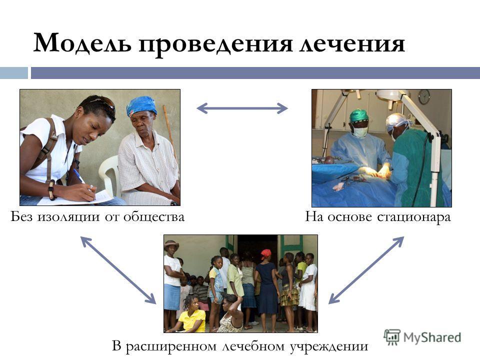 Модель проведения лечения Без изоляции от общества В расширенном лечебном учреждении На основе стационара