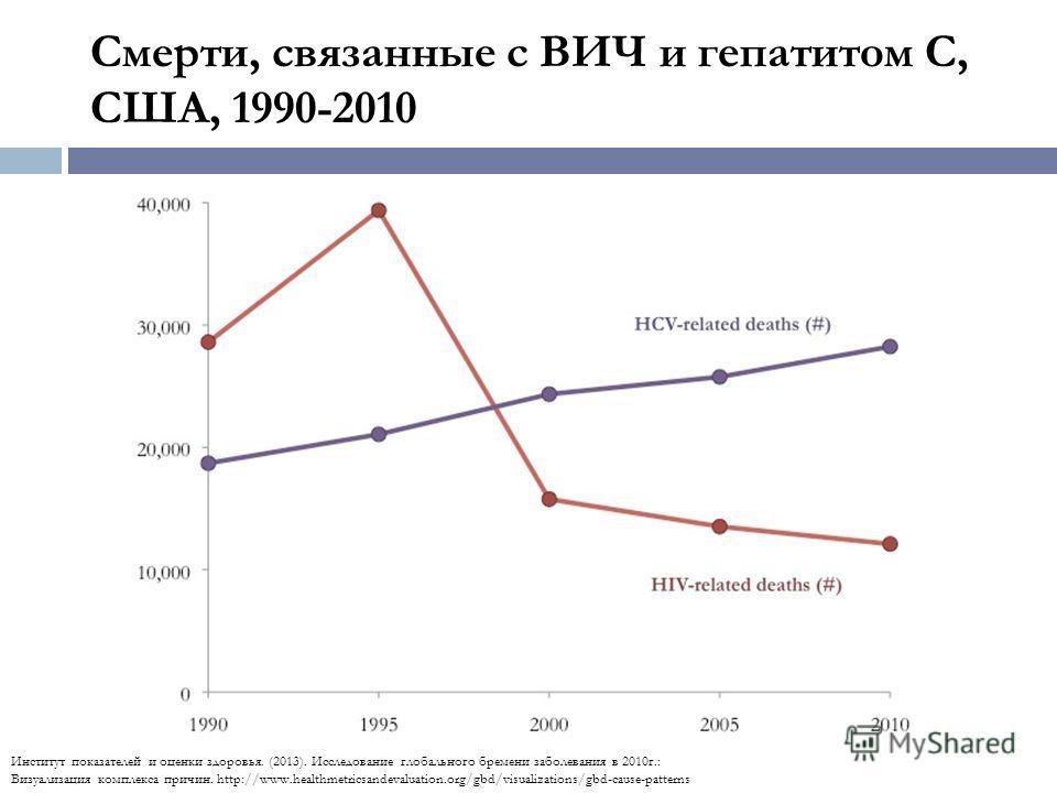 Смерти, связанные с ВИЧ и гепатитом С, США, 1990-2010 Институт показателей и оценки здоровья. (2013). Исследование глобального бремени заболевания в 2010 г.: Визуализация комплекса причин. http://www.healthmetricsandevaluation.org/gbd/visualizations/