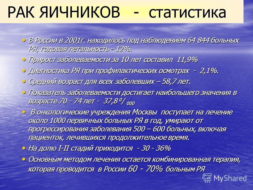 РАК ЯИЧНИКОВ - статистика РАК ЯИЧНИКОВ - статистика В России в 2001 г. находилось под наблюдением 64 844 больных РЯ, годовая летальность - 12%. В России в 2001 г. находилось под наблюдением 64 844 больных РЯ, годовая летальность - 12%. Прирост заболе