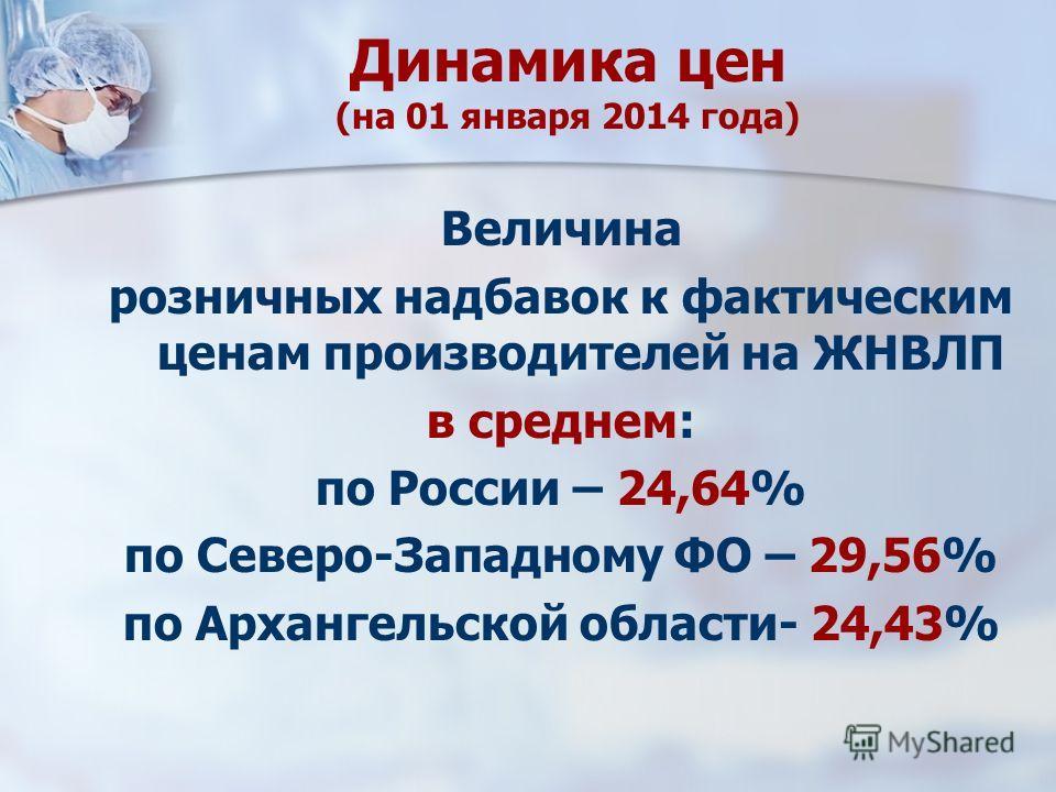 Динамика цен (на 01 января 2014 года) Величина розничных надбавок к фактическим ценам производителей на ЖНВЛП в среднем: по России – 24,64% по Северо-Западному ФО – 29,56% по Архангельской области- 24,43%