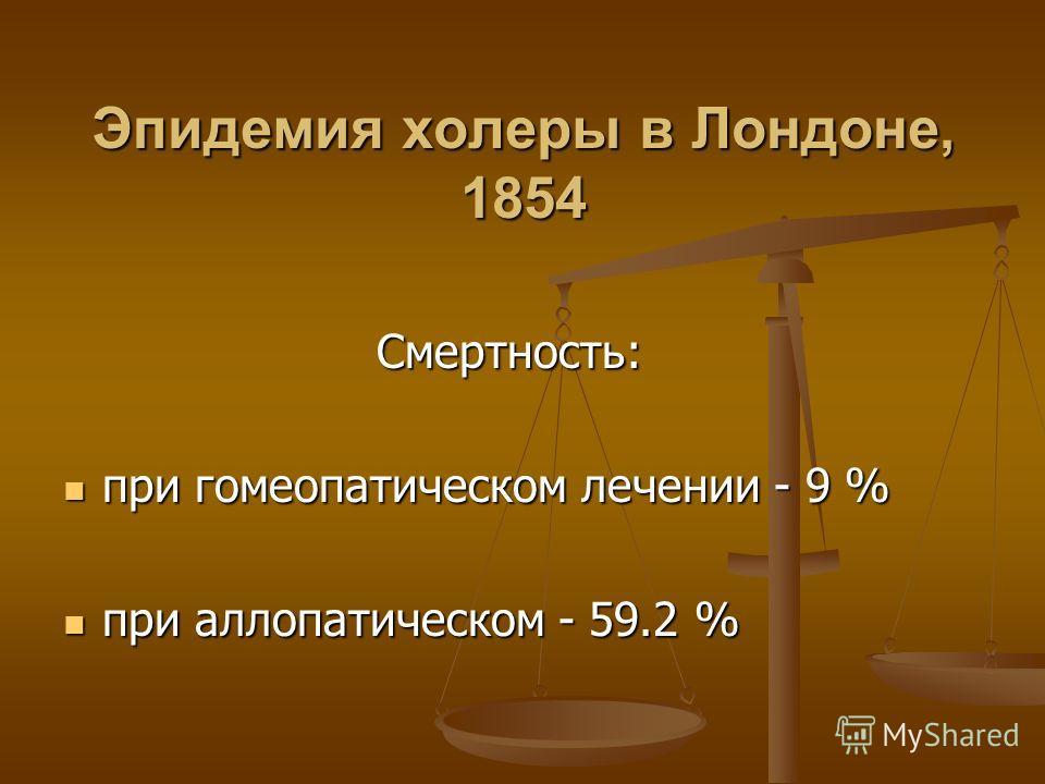 Эпидемия холеры в Лондоне, 1854 Смертность: при гомеопатическом лечении - 9 % при гомеопатическом лечении - 9 % при аллопатическом - 59.2 % при аллопатическом - 59.2 %
