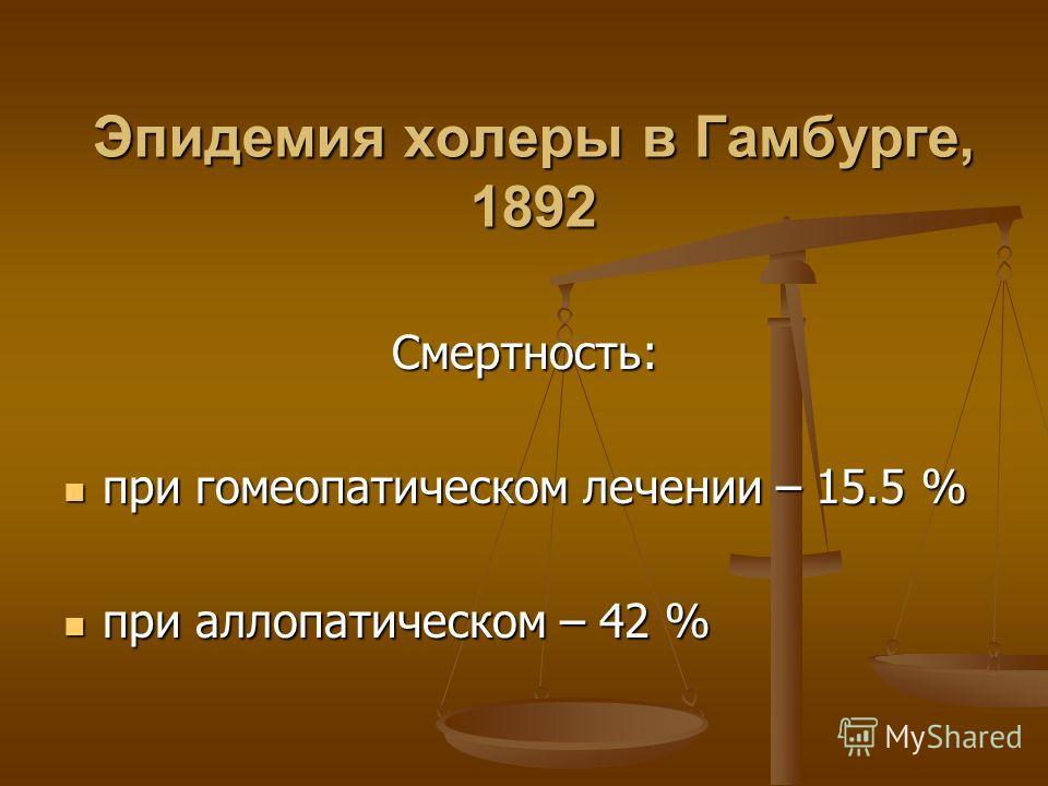 Эпидемия холеры в Гамбурге, 1892 Смертность: Смертность: при гомеопатическом лечении – 15.5 % при гомеопатическом лечении – 15.5 % при аллопатическом – 42 % при аллопатическом – 42 %
