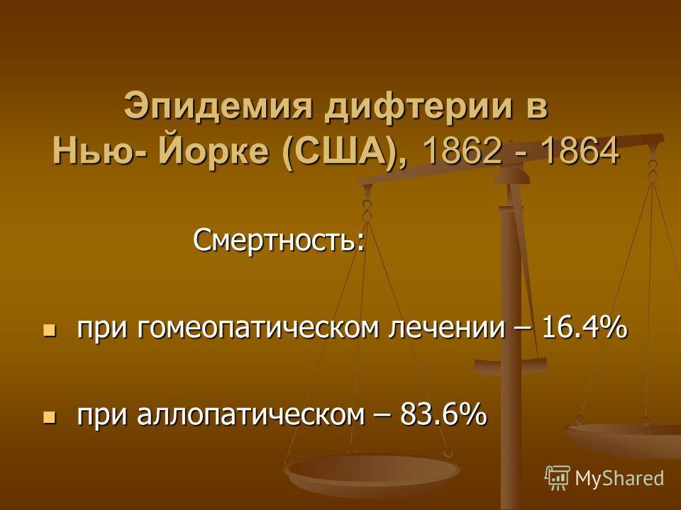 Эпидемия дифтерии в Нью- Йорке (США), 1862 - 1864 Смертность: Смертность: при гомеопатическом лечении – 16.4% при гомеопатическом лечении – 16.4% при аллопатическом – 83.6% при аллопатическом – 83.6%