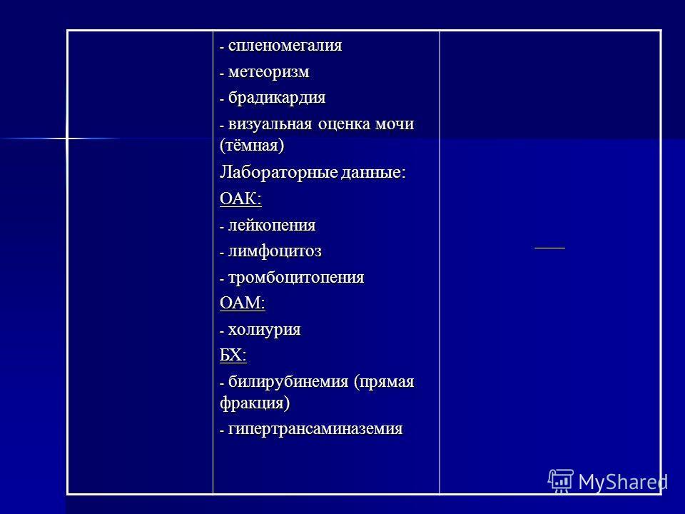 - спленомегалия - метеоризм - брадикардия - визуальная оценка мочи (тёмная) Лабораторные данные: ОАК: - лейкопения - лимфоцитоз - тромбоцитопения ОАМ: - холиурия БХ: - билирубинемия (прямая фракция) - гипертрансаминаземия ___