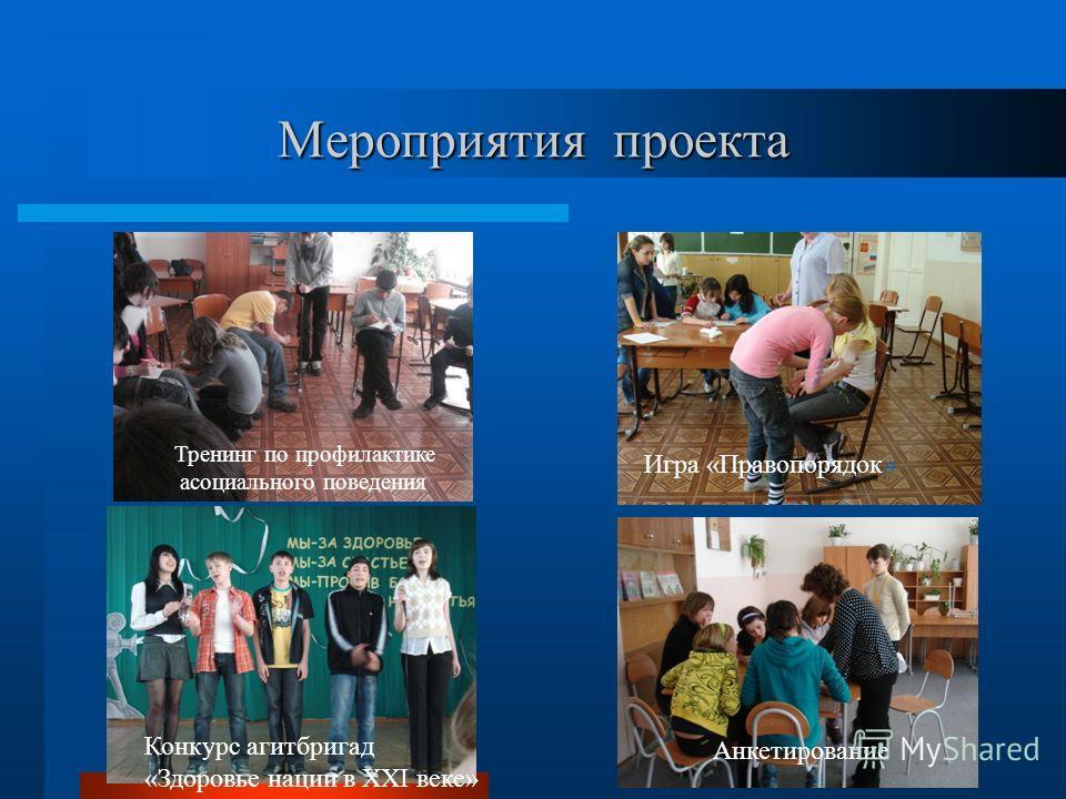 Мероприятия проекта Тренинг по профилактике асоциального поведения Игра «Правопорядок» Анкетирование Конкурс агитбригад «Здоровье нации в XXI веке»