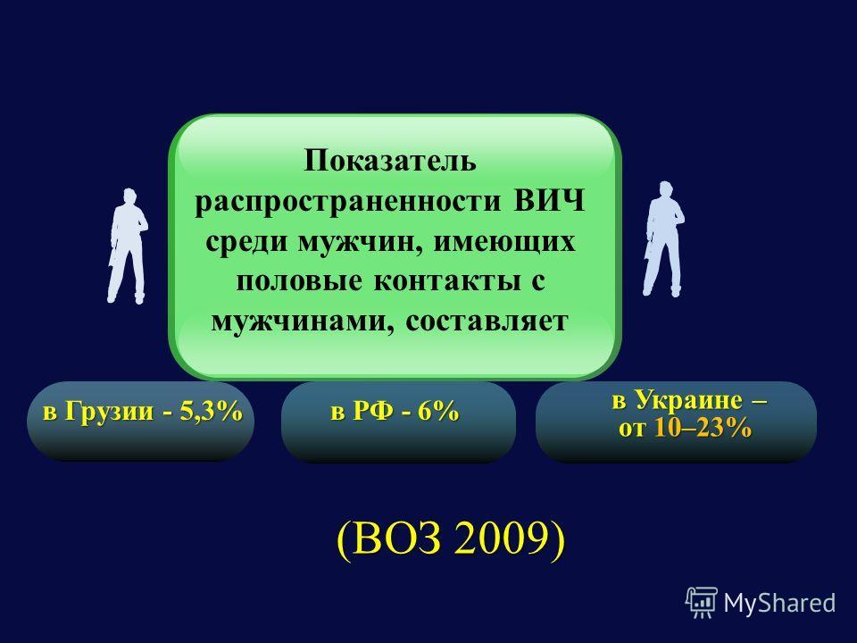 Показатель распространенности ВИЧ среди мужчин, имеющих половые контакты с мужчинами, составляет в Грузии - 5,3% в РФ - 6% в Украине – от 10–23% от 10–23% (ВОЗ 2009)