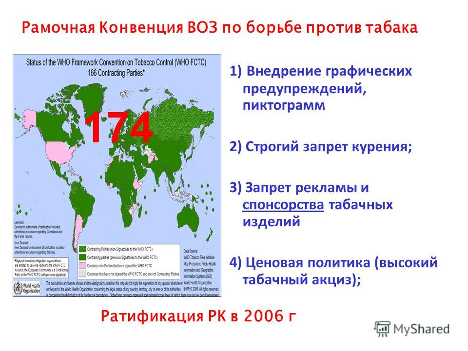 1) Внедрение графических предупреждений, пиктограмм 2) Строгий запрет курения; 3) Запрет рекламы и спонсорства табачных изделий 4) Ценовая политика (высокий табачный акциз); 174 Ратификация РК в 2006 г Рамочная Конвенция ВОЗ по борьбе против табака