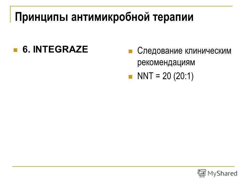 Принципы антимикробной терапии 6. INTEGRAZE Следование клиническим рекомендациям NNT = 20 (20:1)