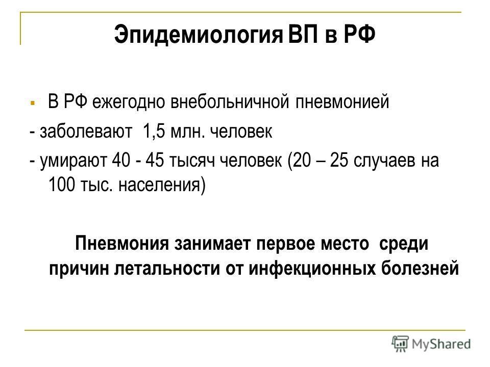 Эпидемиология ВП в РФ В РФ ежегодно внебольничной пневмонией - заболевают 1,5 млн. человек - умирают 40 - 45 тысяч человек (20 – 25 случаев на 100 тыс. населения) Пневмония занимает первое место среди причин летальности от инфекционных болезней