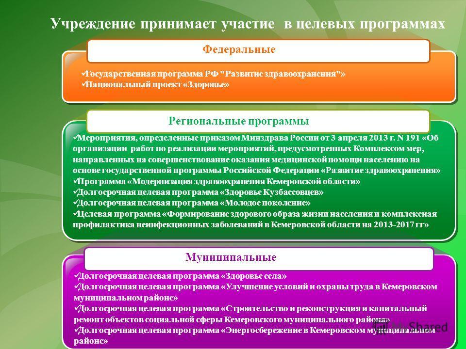 Государственная программа РФ