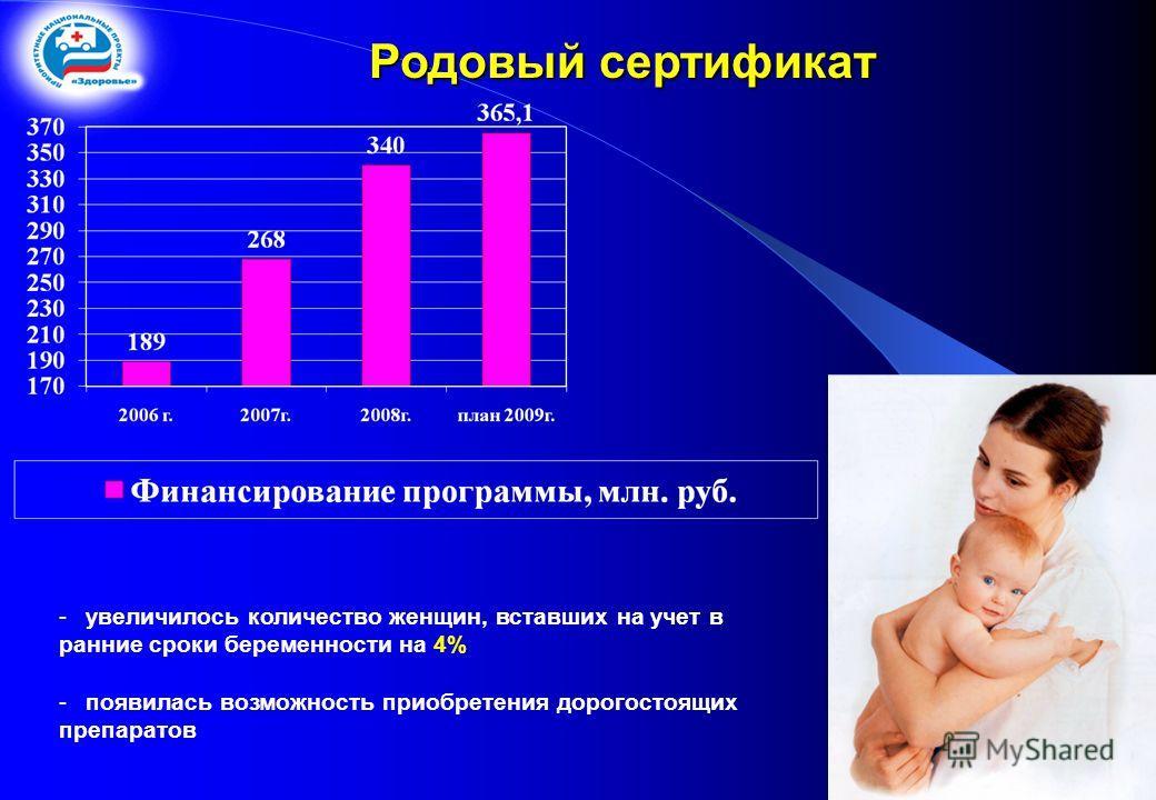 Родовый сертификат -увеличилось количество женщин, вставших на учет в ранние сроки беременности на 4% -появилась возможность приобретения дорогостоящих препаратов