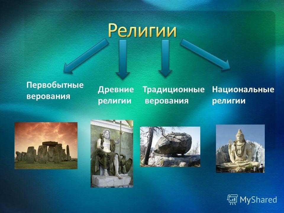 Первобытные верования Древние религии Традиционные верования Национальные религии