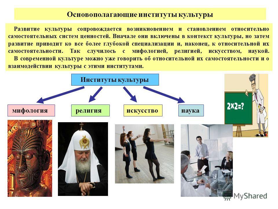 Презентация на тему Культурология Тема Формы и институты  6 Основополагающие институты
